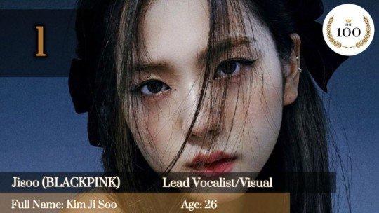 【BLACKPINK】成員『Jisoo』在THE TOP100 選為了2020年最美K-POP歌手